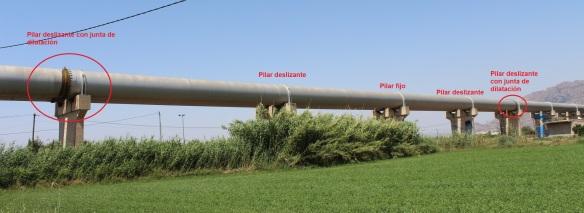 Panorámica con los tres tipos de pilar utilizados